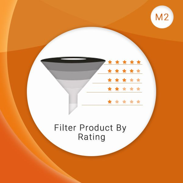 Rating is a true image of product quality