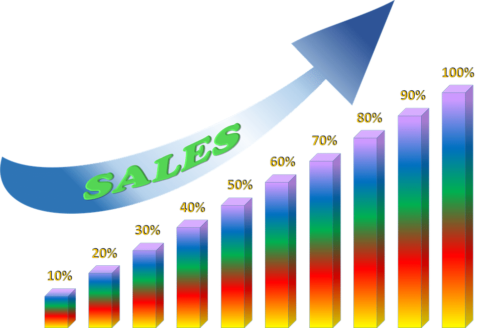 boost up sales