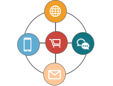 How Omni Channel is Rolling out in E-commerce